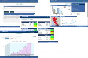 boardroom-overlaying-charts-2
